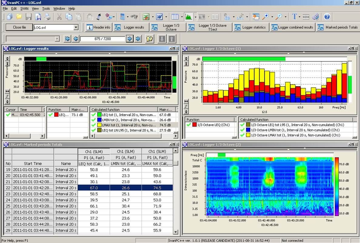 Instruments 4 Engineers  Recently Viewed Products  Svantek SVAN 971